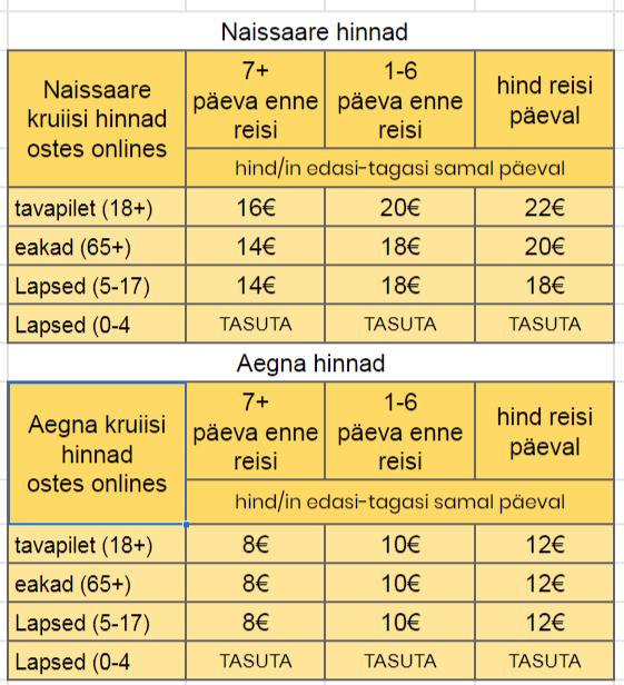 kahe saare kruiisi piletihinnad